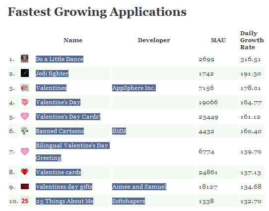 facebook-growing-app
