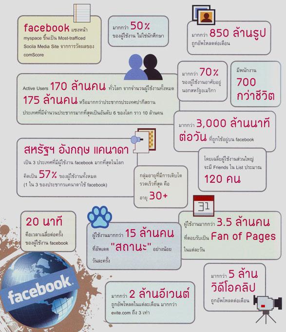 facebook_number1