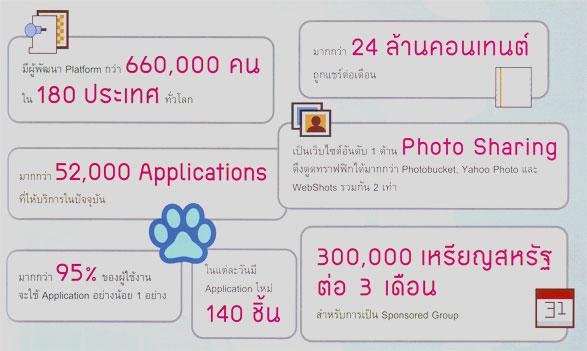 facebook_number2