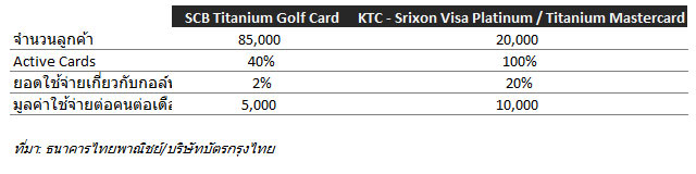 golf_credit_card-2