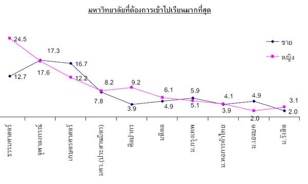 th_student_survey_1-1