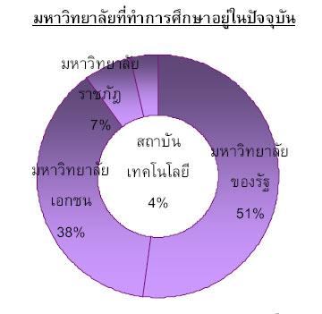 th_student_survey_1-10