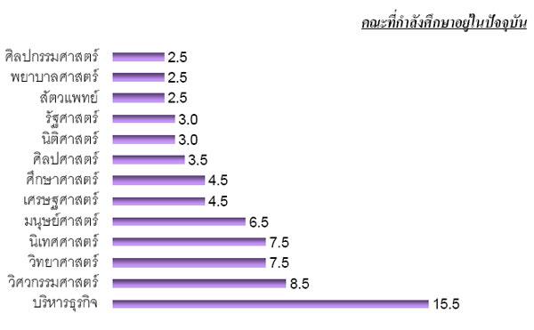 th_student_survey_1-11
