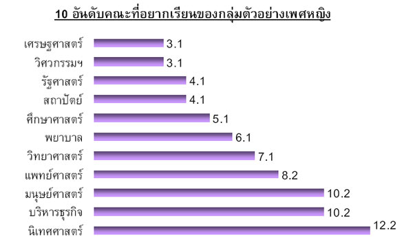 th_student_survey_1-2