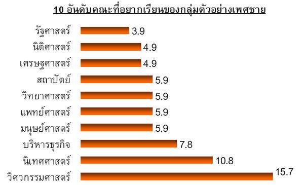 th_student_survey_1-31