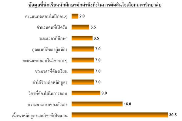 th_student_survey_1-4