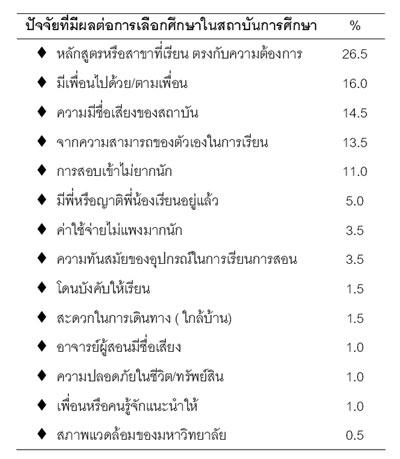 th_student_survey_1-5