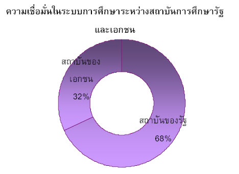 th_student_survey_1-8