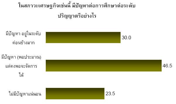 th_student_survey_1-9