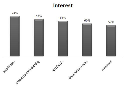 th_top_interest_microsoft_1