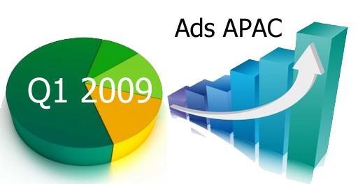 Asia Pacific Advertising ไตรมาสแรกของปี 2009