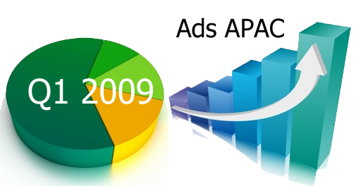 APAC Ads Q1 2009