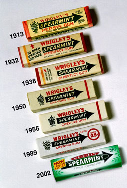 Wrigley ทุ่มงบ 60 ล้าน เขย่าตลาดหมากฝรั่ง