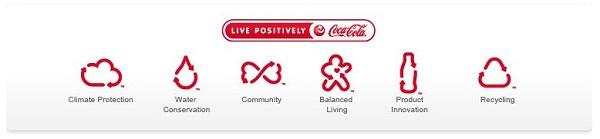Coke URL linklist