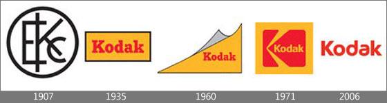 brand_logo_kodak
