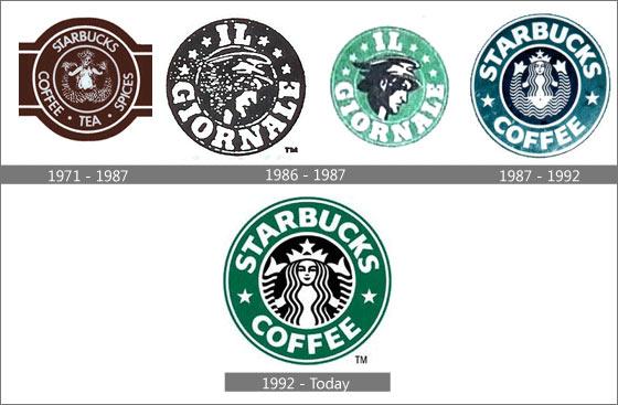 กว่าจะมาเป็น Logo สุด cool ของ 15 แบรนด์ดัง