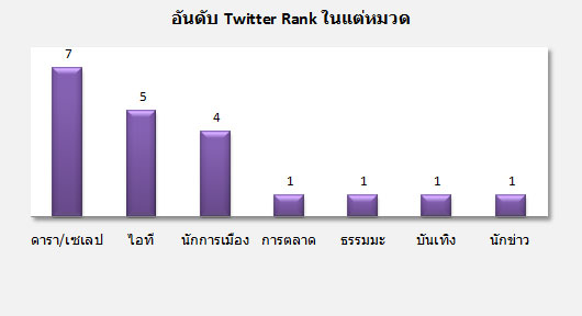 top_20_twitter_th0909-3-4
