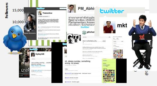 อันดับ Top 20 Twitter ของคนไทย ที่มี Followers มากที่สุด