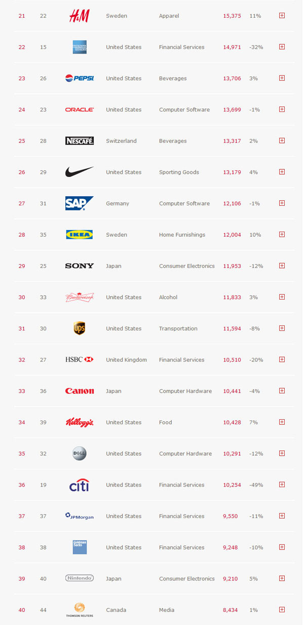 top_globalbrand_sep1-2