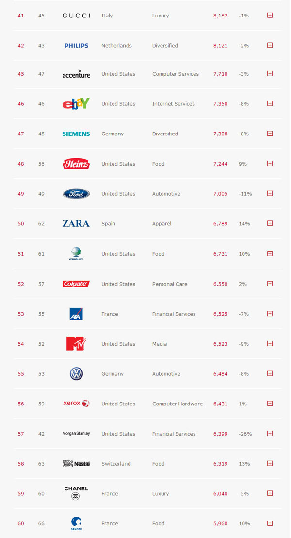 top_globalbrand_sep1-3