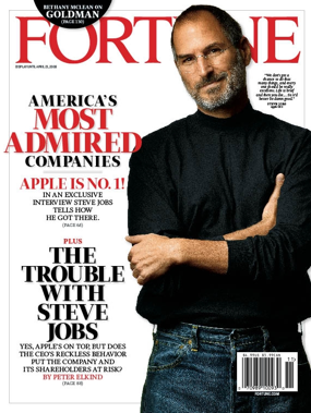 """Fortune ปรับตัว รับ """"ขาลง"""" วงการสื่อสิ่งพิมพ์"""
