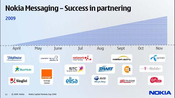 Nokia success in partnering