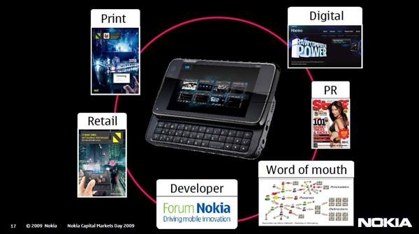 Nokia Maemo