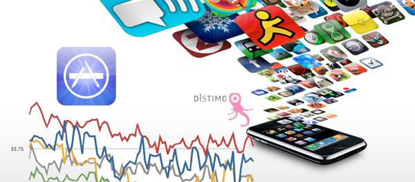 รายงานการขายโปรแกรมบน Apple App Store – Feb 2010