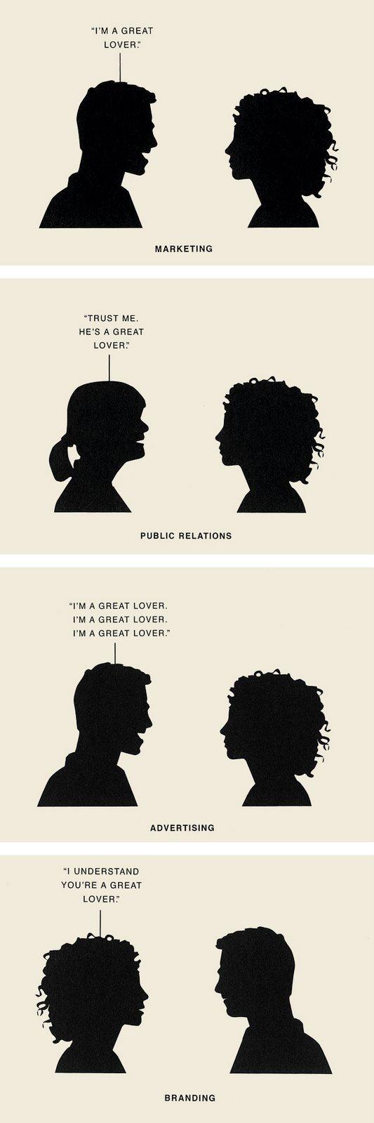 ความแตกต่างระหว่าง PR, Advertising และ Branding