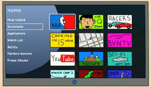 Google TV >> แนะนำทีวีอัจฉริยะ