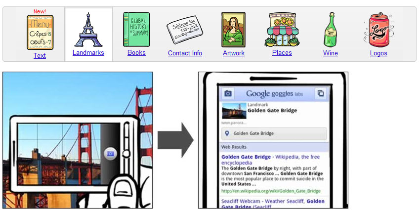 Google Goggles – Android ได้ใช้แล้ว, iPhone อีกไม่นาน