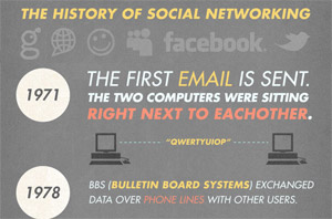 Social network ไม่ได้มีแค่ Facebook
