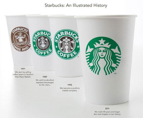 พร้อมหรือยังกับโลโก้ใหม่ของ Starbucks?