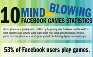 อัพเดทตัวเลข Facebook Games