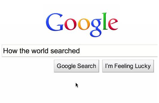 Keywords ที่คนทั่วโลกค้นหามากที่สุดในปี 2010