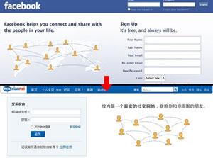 จีน..ก๊อปทุกอย่าง แม้กระทั่ง Social network