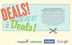 Deal Deal Deals! ศัพท์ใหม่ของชาวดิจิตอล