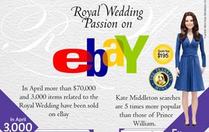 เจ้าหญิง Kate เจ้าชาย William ของแพงบน eBay