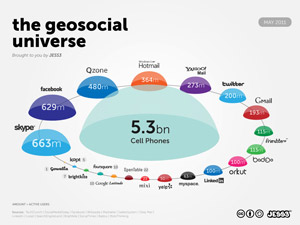 3 สไตล์ GeoSocial Universe 2011