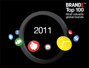 Top 100 แบรนด์โลก Apple เบียดทุกแบรนด์ขึ้นอันดับหนึ่งของโลก