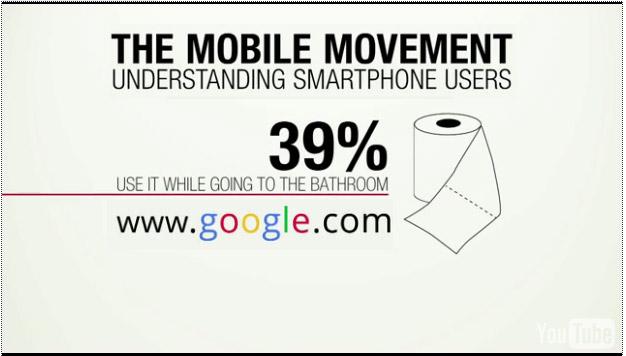 อนาคตของ Mobile