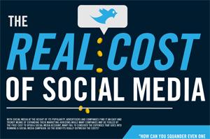 ต้นทุนในการทำ Social Media Marketing