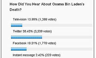 Royal Wedding/Osama Bin laden ยิ่งใหญ่ด้วยสื่อออนไลน์!