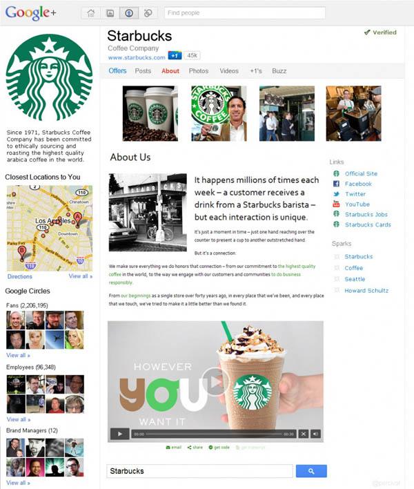 สมมติ Starbucks มี G+ Brand Page ก็น่าจะเป็นแนวๆนี้