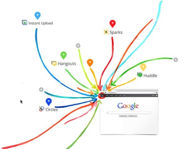 Google+ เพิ่มฟีเจอร์ Ignore ลดความซับซ้อนในความสัมพันธ์ออนไลน์