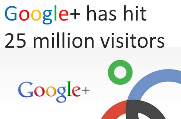 เปรียบเทียบการเติบโตของ Google+, Twitter และ Facebook สู่เลข 25 ล้าน
