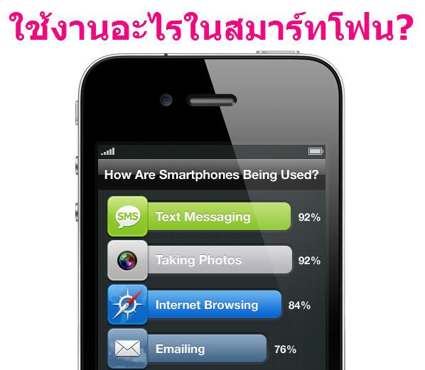 เจาะผลสำรวจคนใช้สมาร์ทโฟนทำอะไร?