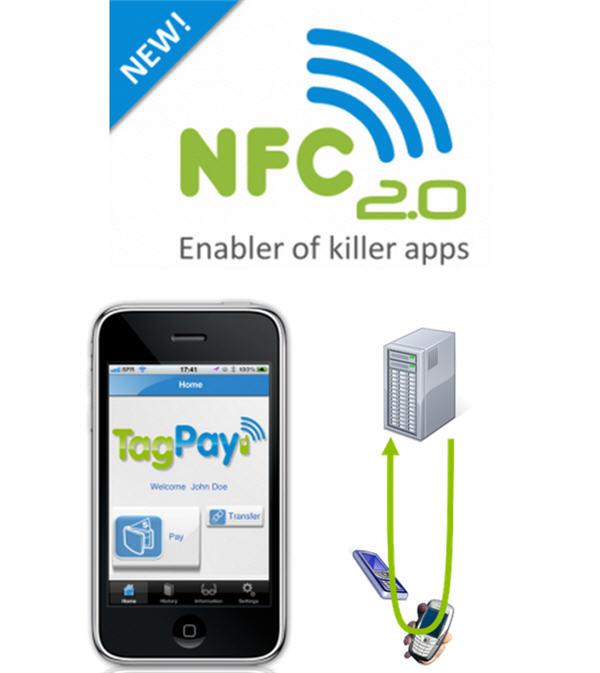 NFC 2.0 ไม่ได้ใช้สมาร์ทโฟนก็จ่ายเงินซื้อของได้