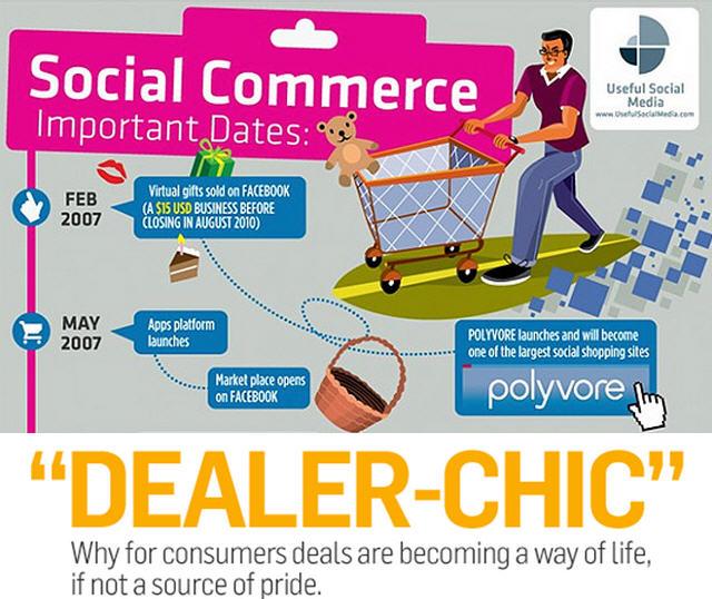 เจาะตำนาน Social Commerce ในโลกแห่งดีล!
