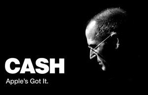 บริษัท Apple กับมูลค่า 4 แสนล้านเหรียญ